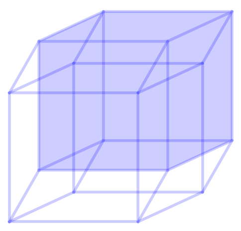 [animated gif showing 1, 2, 3, and 4 dimensions]