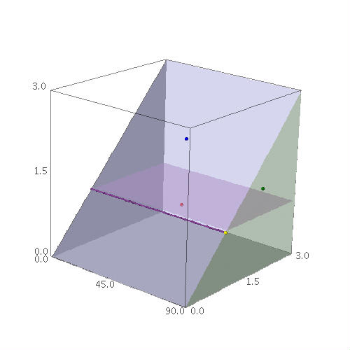 [moduli space of parallelograms]