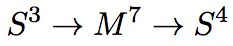 [M^7 fibered by S^3 over S^4]