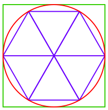 [diagram showing circle with inscribed hexagon and circumscribed square]
